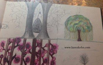Trees.2